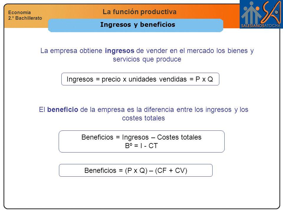 La función productiva Economía 2.º Bachillerato Ingresos y beneficios La empresa obtiene ingresos de vender en el mercado los bienes y servicios que p