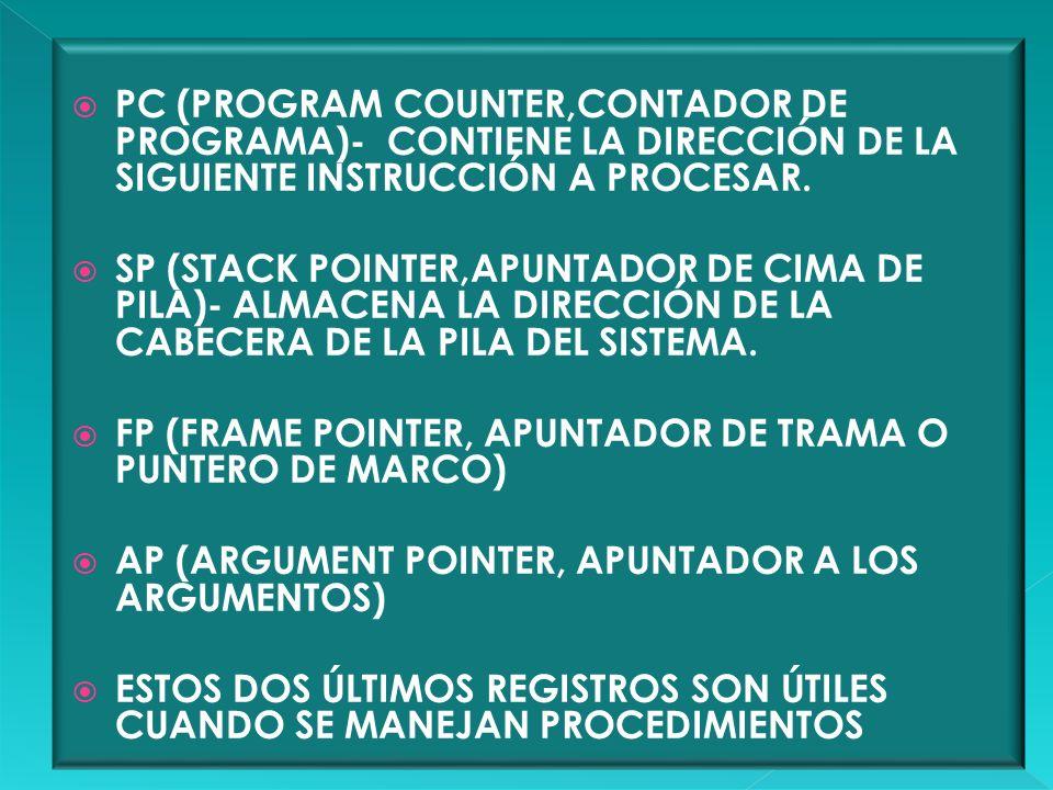 PC (PROGRAM COUNTER,CONTADOR DE PROGRAMA)- CONTIENE LA DIRECCIÓN DE LA SIGUIENTE INSTRUCCIÓN A PROCESAR. SP (STACK POINTER,APUNTADOR DE CIMA DE PILA)-
