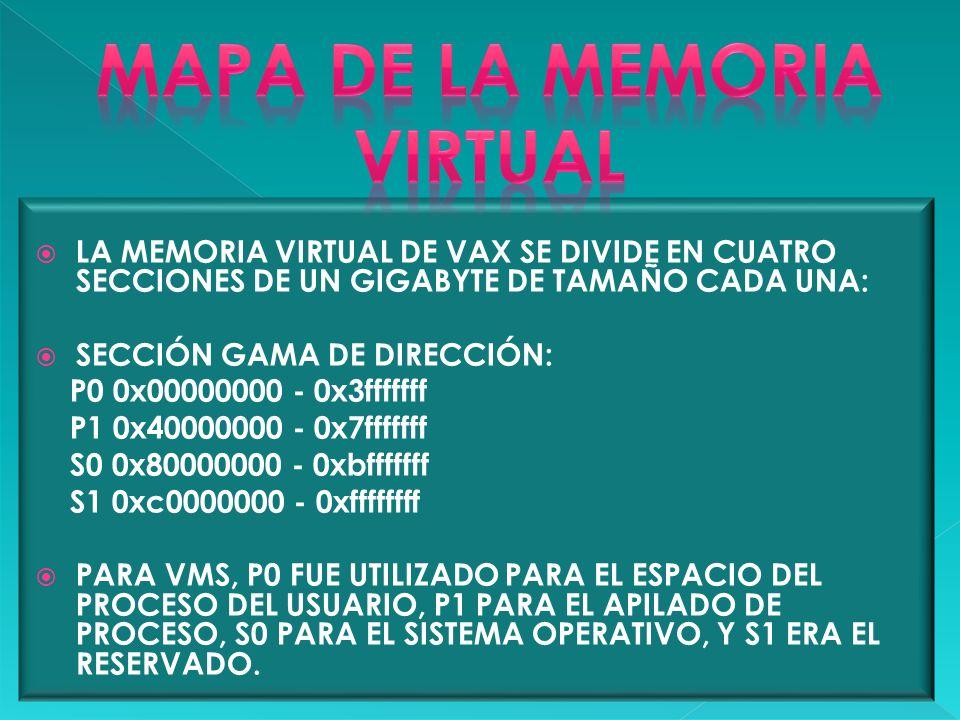 LA MEMORIA VIRTUAL DE VAX SE DIVIDE EN CUATRO SECCIONES DE UN GIGABYTE DE TAMAÑO CADA UNA: SECCIÓN GAMA DE DIRECCIÓN: P0 0x00000000 - 0x3fffffff P1 0x