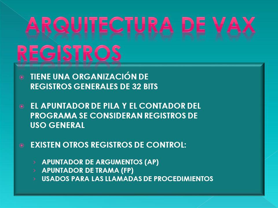 MANEJA DIFERENTES TAMAÑOS DE DATOS: BYTE PALABRA (WORD, 2 BYTES) DOBLE PALABRA (LONGWORD, 4 BYTES) CUADRUPLE PALABRA (QUADWORD, 8 BYTES) OCTAWORD VAX UTILIZA DIFERENTES TIPOS DE DATOS: ENTEROS (1 BYTE - 8 BYTES) NÚMEROS EN PUNTO FLOTANTE CARACTERES BCD CADENAS Y OTROS DE MENOR IMPORTANCIA