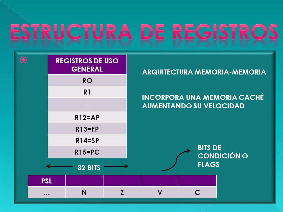 REGISTROS DE USO GENERAL RO R1...... R12=AP R13=FP R14=SP R15=PC 32 BITS PSL …NZVC BITS DE CONDICIÓN O FLAGS ARQUITECTURA MEMORIA-MEMORIA INCORPORA UN