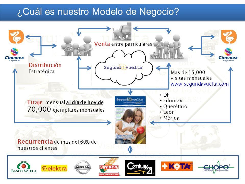 Alfonso Ramos Barclay Director General CEO @ México – España - Argentina Cel: 43298278 / Email: direccion@segundavuelta.com www.segundavuelta.com/edicionline.htm