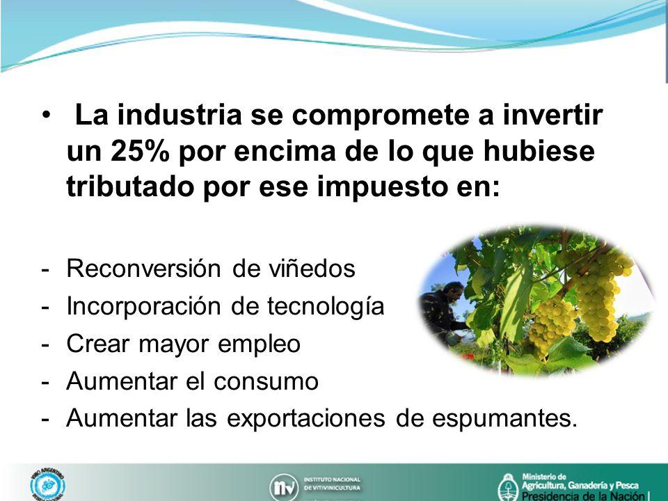 La industria se compromete a invertir un 25% por encima de lo que hubiese tributado por ese impuesto en: -Reconversión de viñedos -Incorporación de tecnología -Crear mayor empleo -Aumentar el consumo -Aumentar las exportaciones de espumantes.