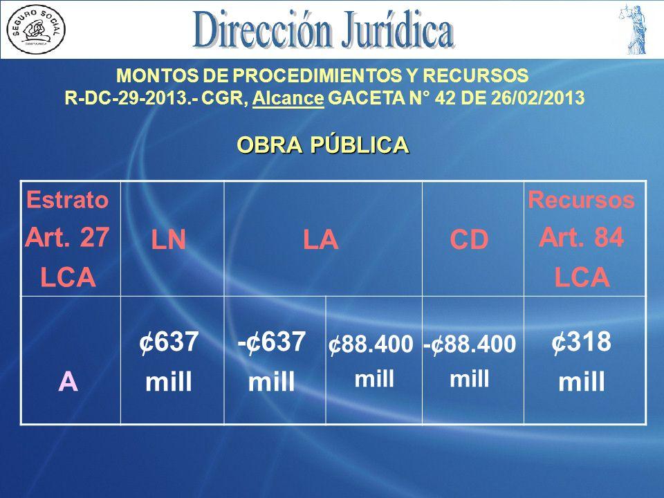 Estrato Art. 27 LCA LNLACD Recursos Art. 84 LCA A ¢637 mill -¢637 mill ¢88.400 mill -¢88.400 mill ¢318 mill MONTOS DE PROCEDIMIENTOS Y RECURSOS R-DC-2