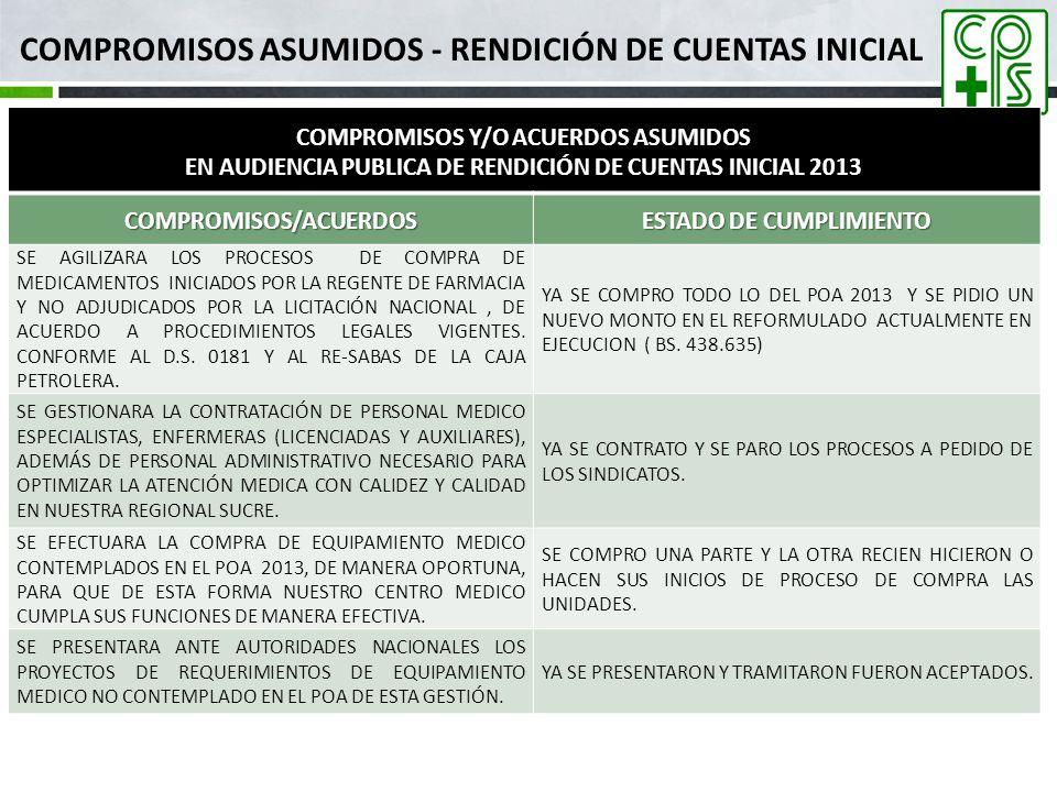 COMPROMISOS Y/O ACUERDOS ASUMIDOS EN AUDIENCIA PUBLICA DE RENDICIÓN DE CUENTAS INICIAL 2013 COMPROMISOS/ACUERDOS ESTADO DE CUMPLIMIENTO IMPLEMENTAR EN EL CENTRO MEDICO UN CONSULTORIO OFTALMOLÓGICO DEBIDAMENTE EQUIPADO PARA PRESTAR UN MEJOR SERVICIO.
