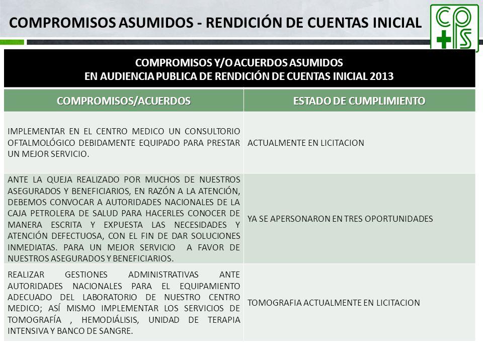 COMPROMISOS Y/O ACUERDOS ASUMIDOS EN AUDIENCIA PUBLICA DE RENDICIÓN DE CUENTAS INICIAL 2013 COMPROMISOS/ACUERDOS ESTADO DE CUMPLIMIENTO IMPLEMENTAR EN