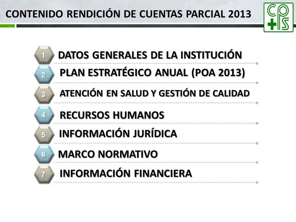 CONTENIDO RENDICIÓN DE CUENTAS PARCIAL 2013 DATOS GENERALES DE LA INSTITUCIÓN 1 RECURSOS HUMANOS 2 ATENCIÓN EN SALUD Y GESTIÓN DE CALIDAD 3 INFORMACIÓ