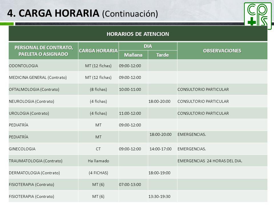 4. CARGA HORARIA (Continuación) HORARIOS DE ATENCION PERSONAL DE CONTRATO, PAELETA O ASIGNADO PERSONAL DE CONTRATO, PAELETA O ASIGNADO CARGA HORARIA D