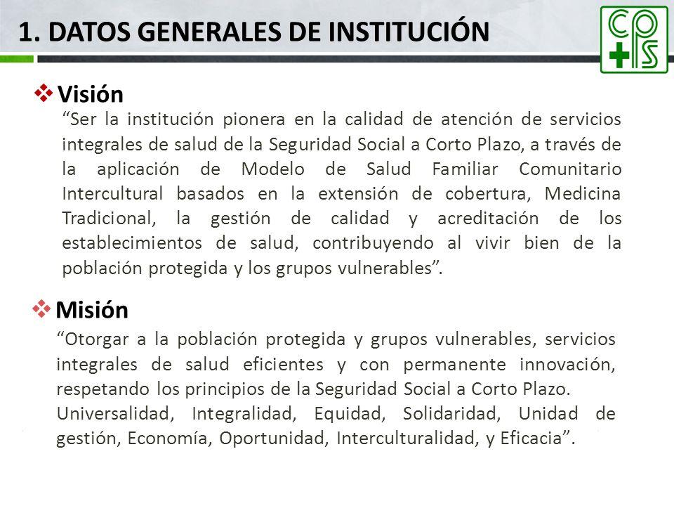 1. DATOS GENERALES DE INSTITUCIÓN Visión Ser la institución pionera en la calidad de atención de servicios integrales de salud de la Seguridad Social