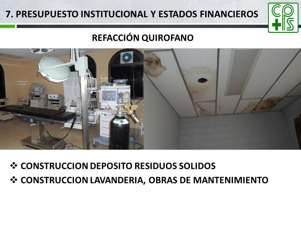 7. PRESUPUESTO INSTITUCIONAL Y ESTADOS FINANCIEROS REFACCIÓN QUIROFANO CONSTRUCCION DEPOSITO RESIDUOS SOLIDOS CONSTRUCCION LAVANDERIA, OBRAS DE MANTEN