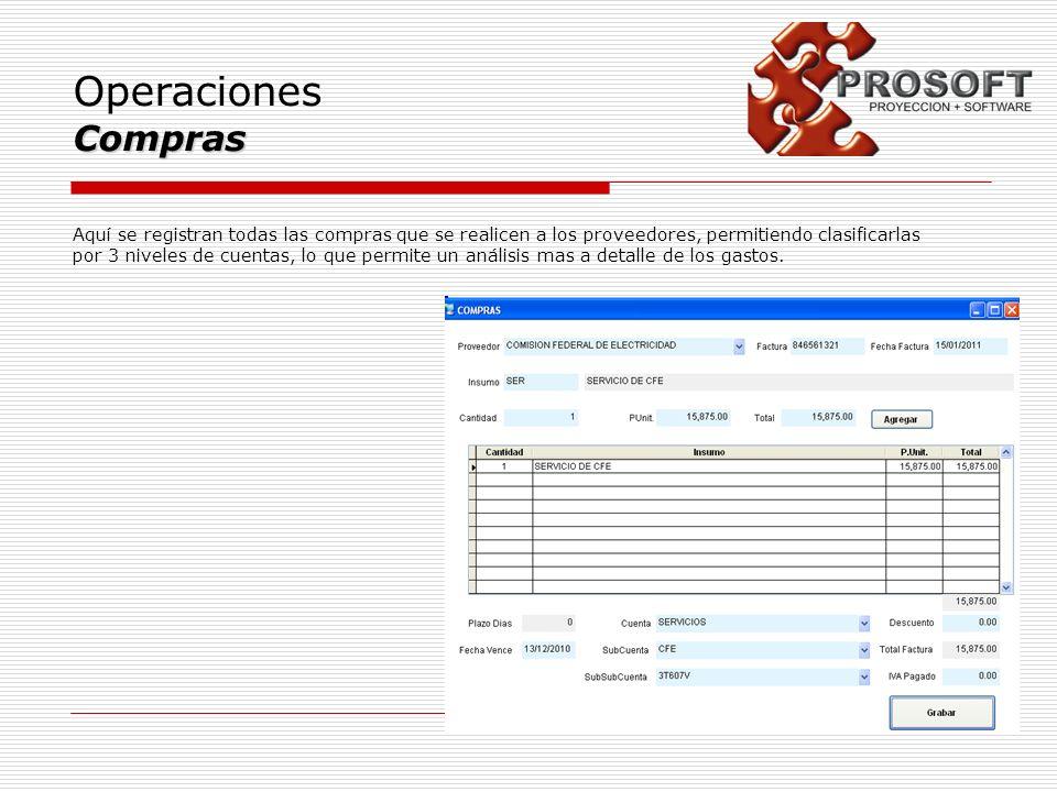 OperacionesCompras Aquí se registran todas las compras que se realicen a los proveedores, permitiendo clasificarlas por 3 niveles de cuentas, lo que p