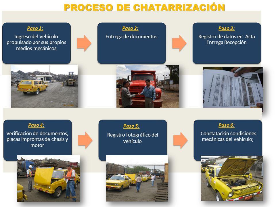 Paso 1: Ingreso del vehículo propulsado por sus propios medios mecánicos Paso 2: Entrega de documentos Paso 3: Registro de datos en Acta Entrega Recep
