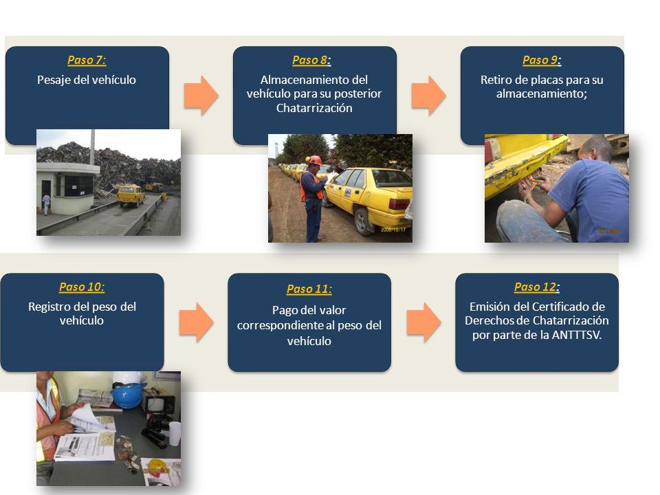 Paso 7: Pesaje del vehículo Paso 8: Almacenamiento del vehículo para su posterior Chatarrización Paso 9: Retiro de placas para su almacenamiento; Paso