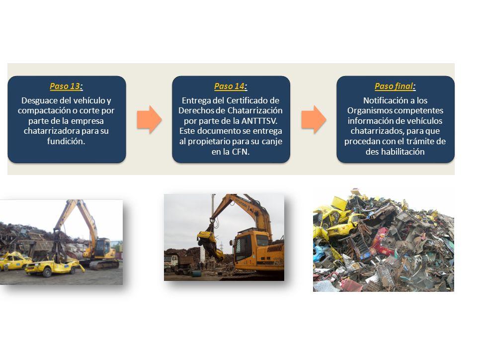Paso 13: Desguace del vehículo y compactación o corte por parte de la empresa chatarrizadora para su fundición. Paso 14: Entrega del Certificado de De