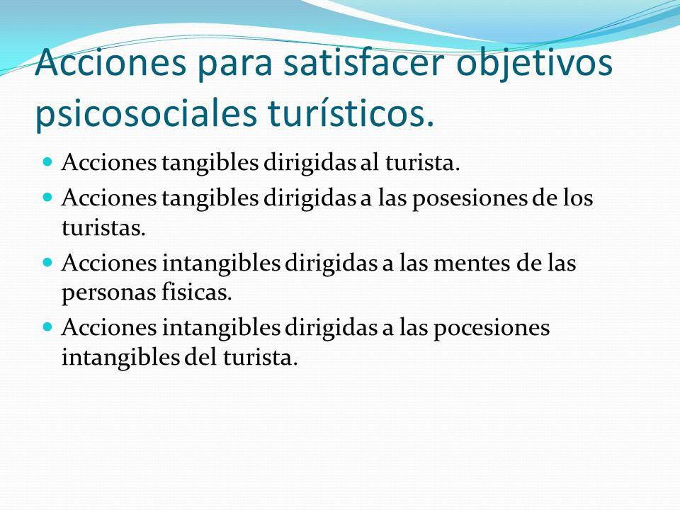 Acciones para satisfacer objetivos psicosociales turísticos. Acciones tangibles dirigidas al turista. Acciones tangibles dirigidas a las posesiones de