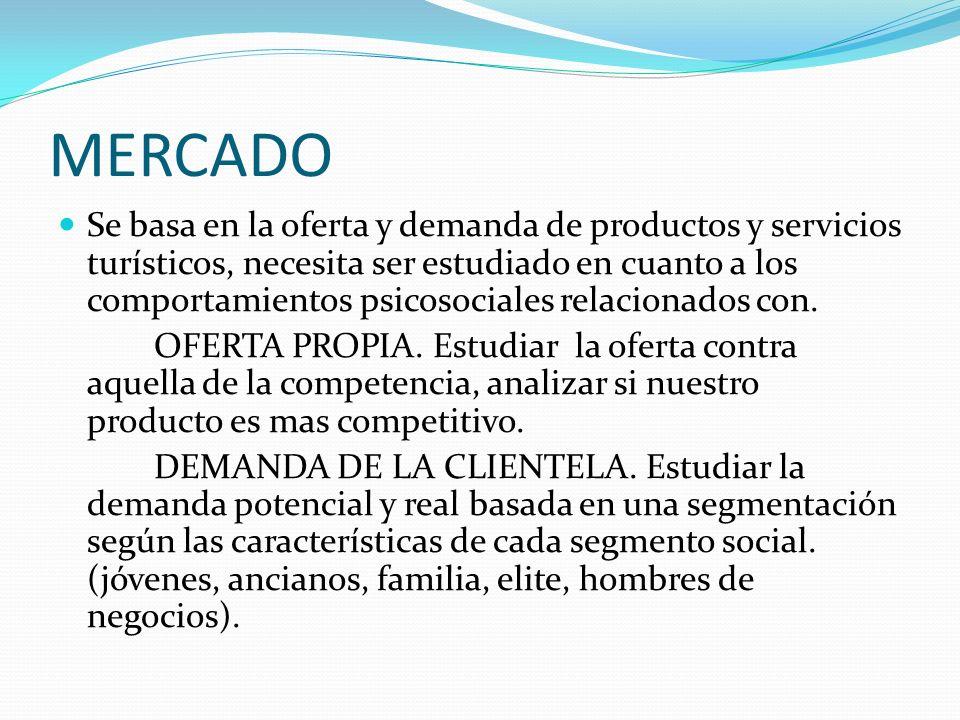 MERCADO Se basa en la oferta y demanda de productos y servicios turísticos, necesita ser estudiado en cuanto a los comportamientos psicosociales relac