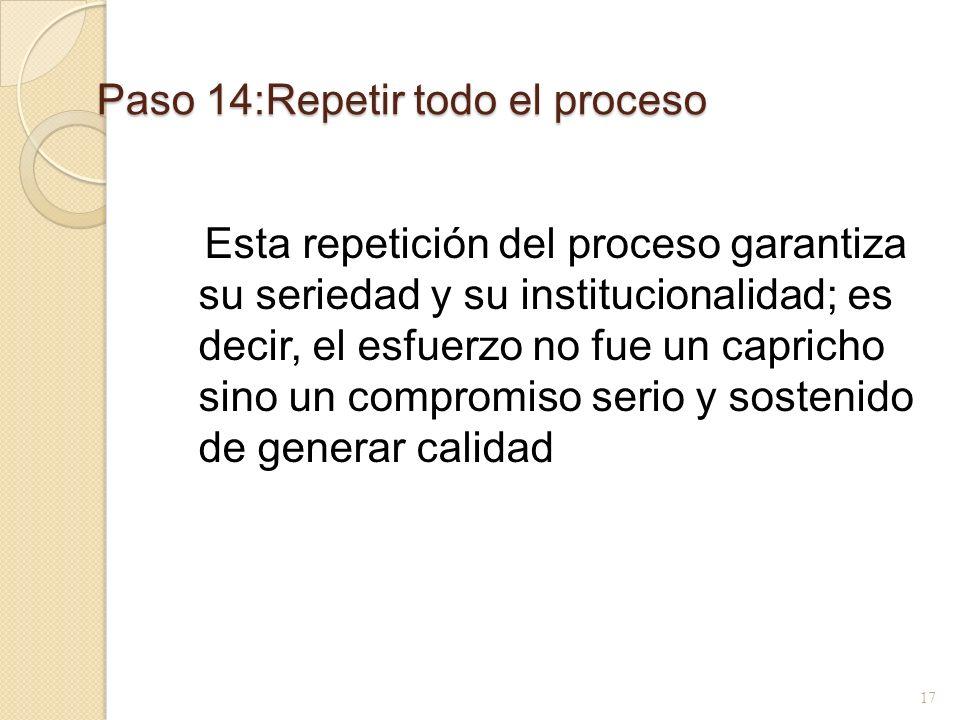 Paso 14:Repetir todo el proceso Esta repetición del proceso garantiza su seriedad y su institucionalidad; es decir, el esfuerzo no fue un capricho sin