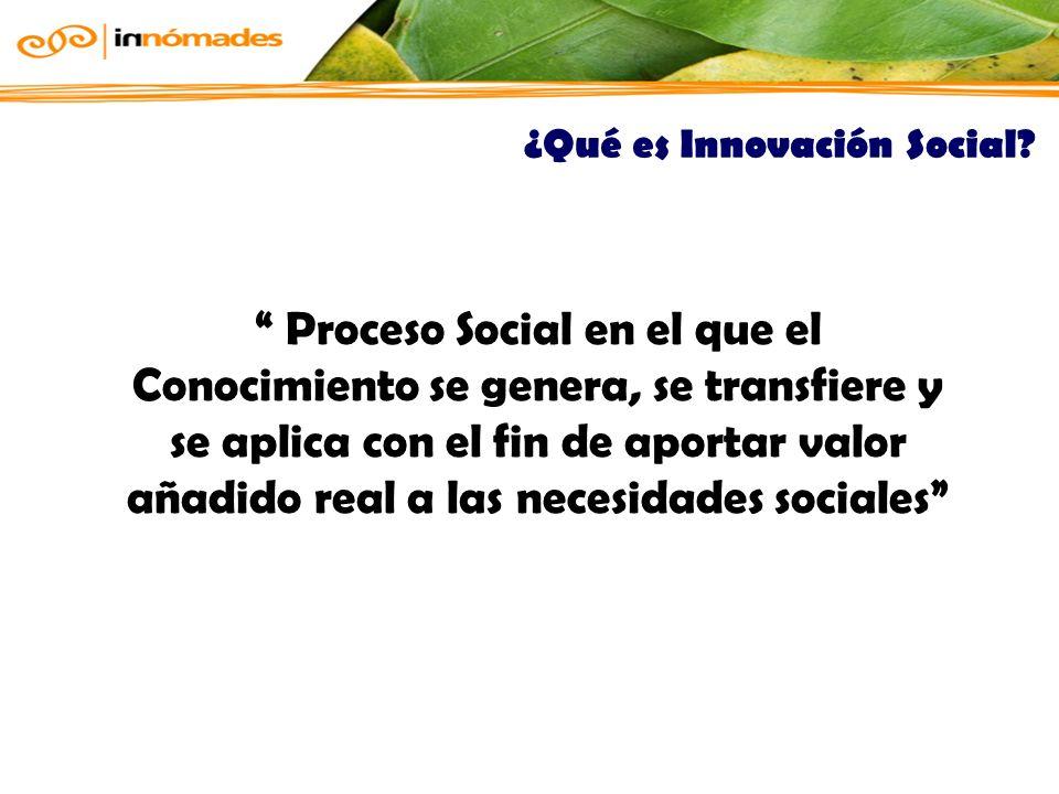 ¿Qué es Innovación Social.