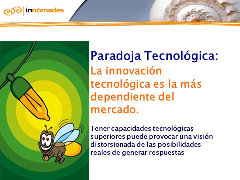 Paradoja Tecnológica: La innovación tecnológica es la más dependiente del mercado.