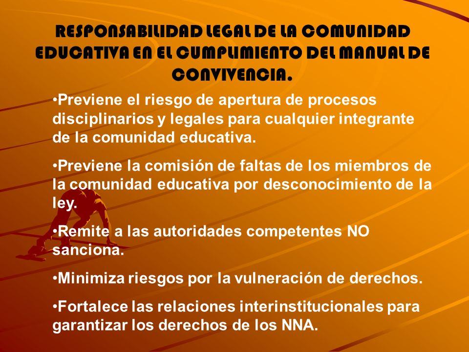 RESPONSABILIDAD LEGAL DE LA COMUNIDAD EDUCATIVA EN EL CUMPLIMIENTO DEL MANUAL DE CONVIVENCIA. Previene el riesgo de apertura de procesos disciplinario