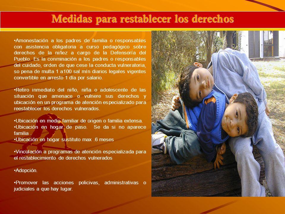 Medidas para restablecer los derechos Amonestación a los padres de familia o responsables con asistencia obligatoria a curso pedagógico sobre derechos