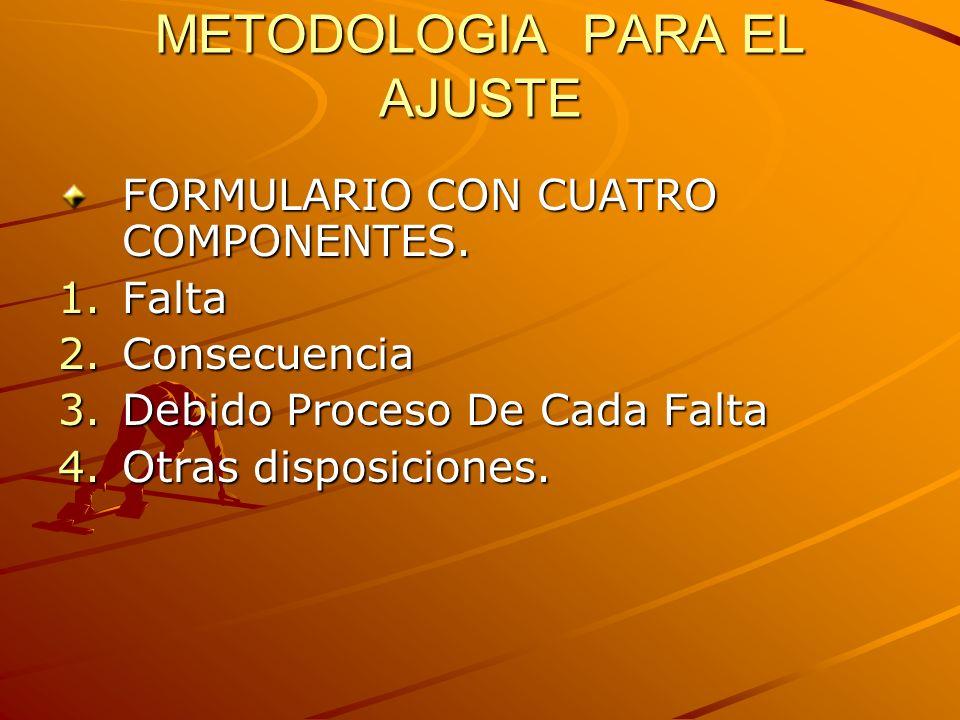 METODOLOGIA PARA EL AJUSTE FORMULARIO CON CUATRO COMPONENTES. 1.Falta 2.Consecuencia 3.Debido Proceso De Cada Falta 4.Otras disposiciones.