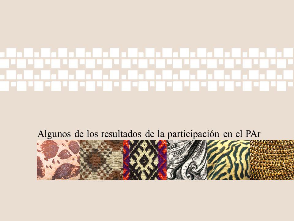 Algunos de los resultados de la participación en el PAr