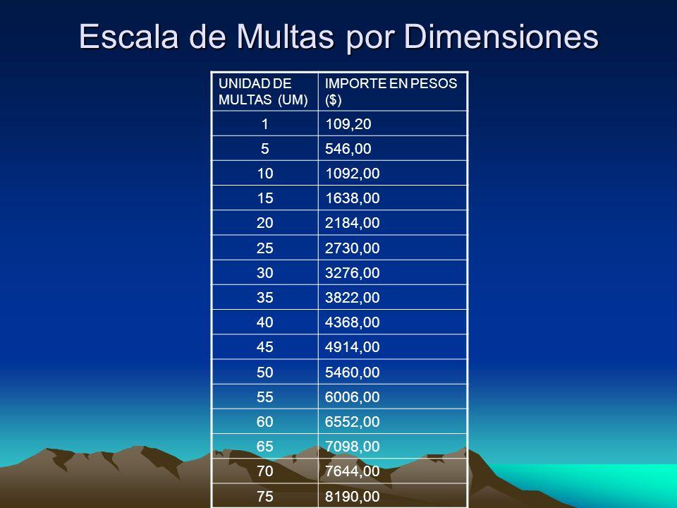 Escala de Multas por Dimensiones UNIDAD DE MULTAS (UM) IMPORTE EN PESOS ($) 1109,20 5546,00 101092,00 151638,00 202184,00 252730,00 303276,00 353822,0