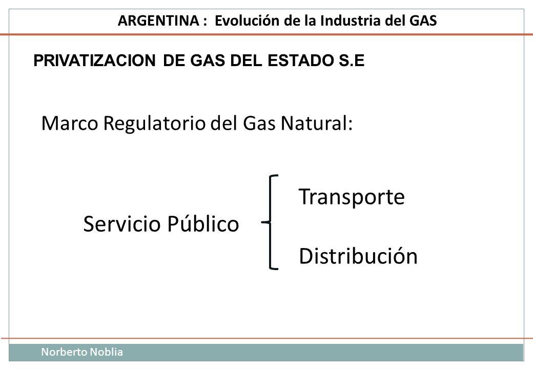 Norberto Noblia ARGENTINA : Evolución de la Industria del GAS Marco Regulatorio del Gas Natural: PRIVATIZACION DE GAS DEL ESTADO S.E Servicio Público