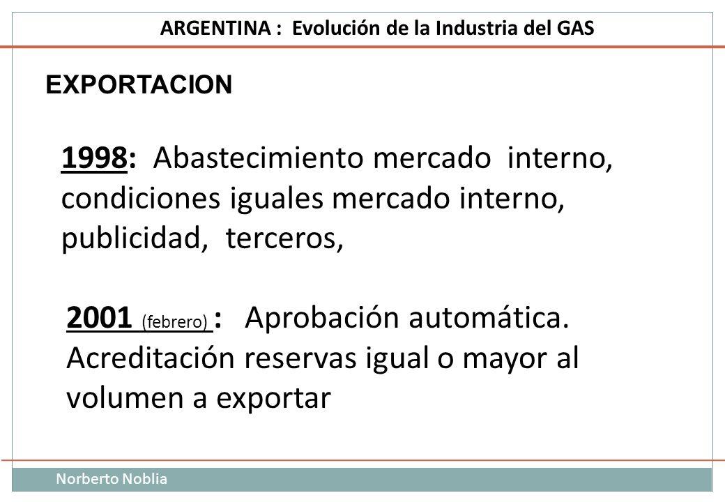 Norberto Noblia ARGENTINA : Evolución de la Industria del GAS EXPORTACION 2001 (febrero) : Aprobación automática. Acreditación reservas igual o mayor