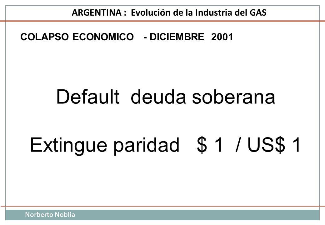 Norberto Noblia ARGENTINA : Evolución de la Industria del GAS COLAPSO ECONOMICO - DICIEMBRE 2001 Default deuda soberana Extingue paridad $ 1 / US$ 1