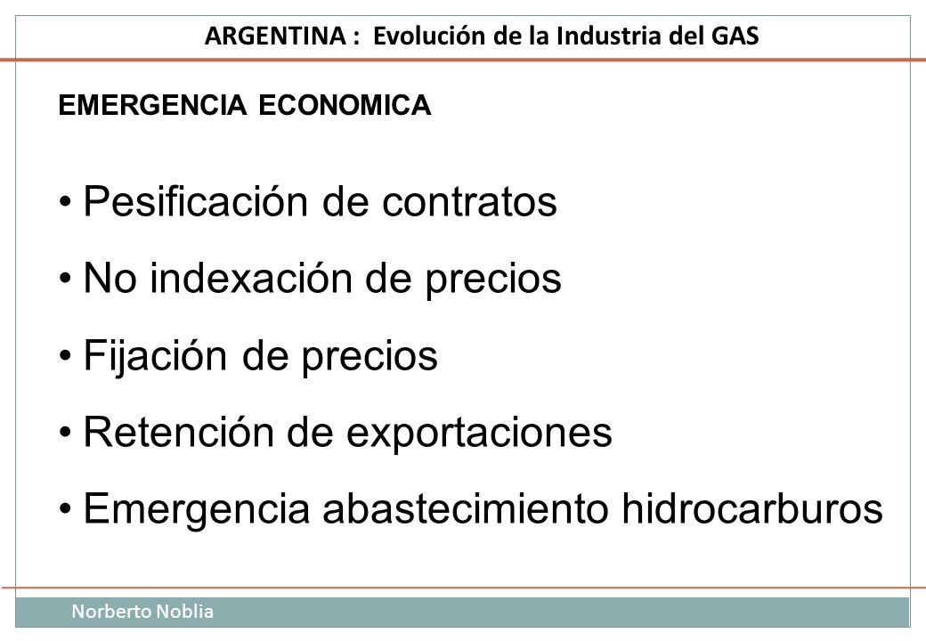 Norberto Noblia ARGENTINA : Evolución de la Industria del GAS Pesificación de contratos No indexación de precios Fijación de precios Retención de expo