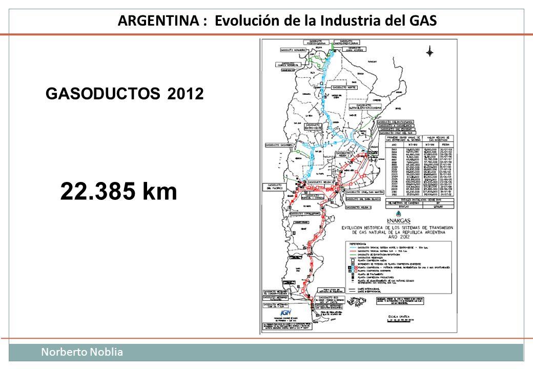 Norberto Noblia ARGENTINA : Evolución de la Industria del GAS 22.385 km GASODUCTOS 2012