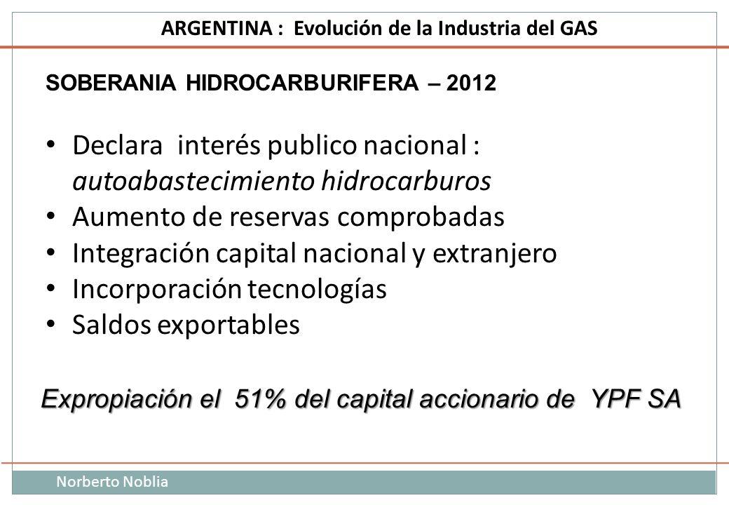 Norberto Noblia ARGENTINA : Evolución de la Industria del GAS SOBERANIA HIDROCARBURIFERA – 2012 Declara interés publico nacional : autoabastecimiento
