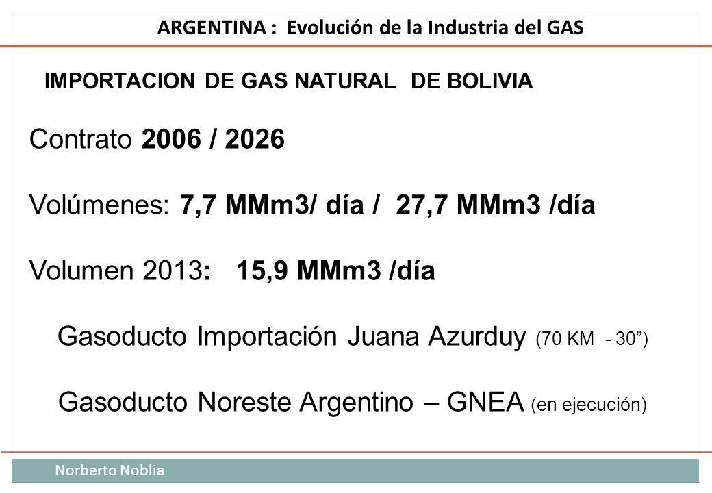 Norberto Noblia ARGENTINA : Evolución de la Industria del GAS IMPORTACION DE GAS NATURAL DE BOLIVIA Contrato 2006 / 2026 Volúmenes: 7,7 MMm3/ día / 27