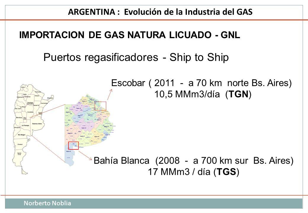 Norberto Noblia ARGENTINA : Evolución de la Industria del GAS Bahía Blanca (2008 - a 700 km sur Bs. Aires) 17 MMm3 / día (TGS) Escobar ( 2011 - a 70 k