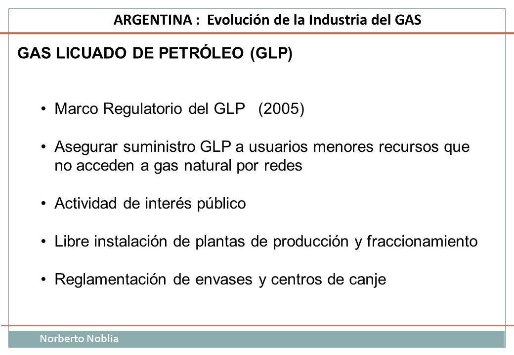 Norberto Noblia ARGENTINA : Evolución de la Industria del GAS GAS LICUADO DE PETRÓLEO (GLP) Marco Regulatorio del GLP (2005) Asegurar suministro GLP a