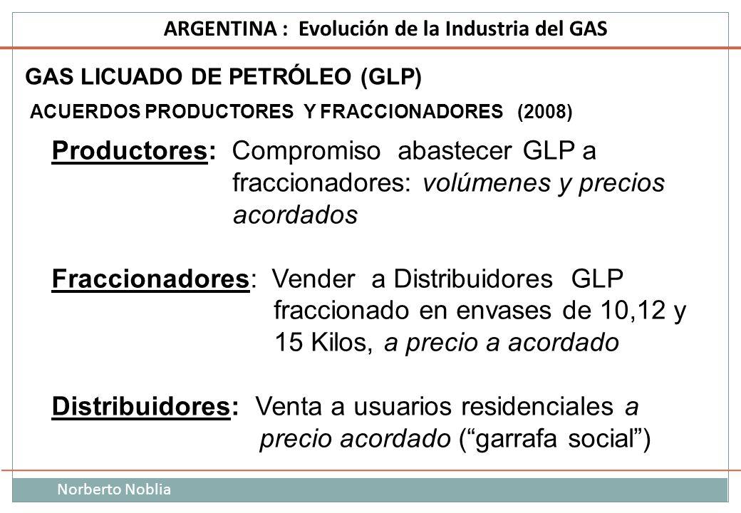 Norberto Noblia ARGENTINA : Evolución de la Industria del GAS GAS LICUADO DE PETRÓLEO (GLP) ACUERDOS PRODUCTORES Y FRACCIONADORES (2008) Productores:
