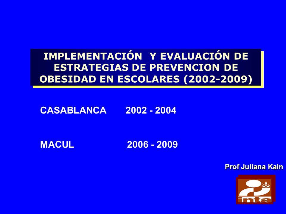 IMPLEMENTACIÓN Y EVALUACIÓN DE ESTRATEGIAS DE PREVENCION DE OBESIDAD EN ESCOLARES (2002-2009) CASABLANCA 2002 - 2004 MACUL 2006 - 2009 Prof Juliana Kain Prof Juliana Kain