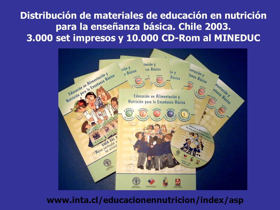 Distribución de materiales de educación en nutrición para la enseñanza básica. Chile 2003. 3.000 set impresos y 10.000 CD-Rom al MINEDUC www.inta.cl/e