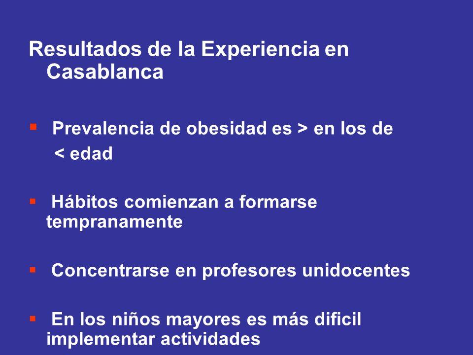 Resultados de la Experiencia en Casablanca Prevalencia de obesidad es > en los de < edad Hábitos comienzan a formarse tempranamente Concentrarse en profesores unidocentes En los niños mayores es más dificil implementar actividades