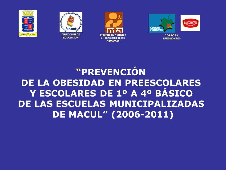 DIRECCIÓN DE EDUCACIÓN Instituto de Nutrición y Tecnología de los Alimentos CORPORA TRESMONTES PREVENCIÓN DE LA OBESIDAD EN PREESCOLARES Y ESCOLARES DE 1º A 4º BÁSICO DE LAS ESCUELAS MUNICIPALIZADAS DE MACUL (2006-2011)