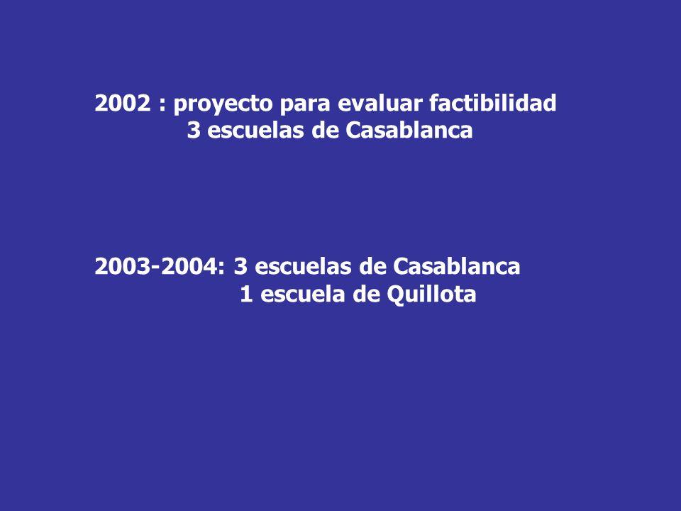 2002 : proyecto para evaluar factibilidad 3 escuelas de Casablanca 2003-2004: 3 escuelas de Casablanca 1 escuela de Quillota