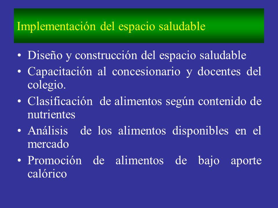 Implementación del espacio saludable Diseño y construcción del espacio saludable Capacitación al concesionario y docentes del colegio. Clasificación d