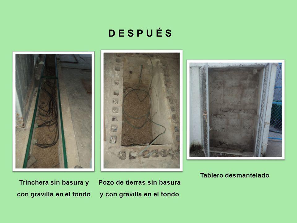 Pozo de tierras sin basura y con gravilla en el fondo Tablero desmantelado Trinchera sin basura y con gravilla en el fondo D E S P U É S