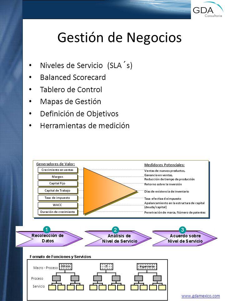 Gestión de Negocios Niveles de Servicio (SLA´s) Balanced Scorecard Tablero de Control Mapas de Gestión Definición de Objetivos Herramientas de medició