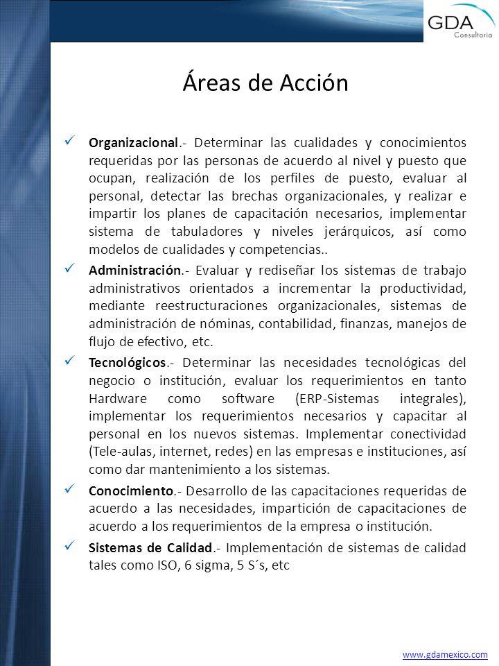 Áreas de Acción Organizacional.- Determinar las cualidades y conocimientos requeridas por las personas de acuerdo al nivel y puesto que ocupan, realiz