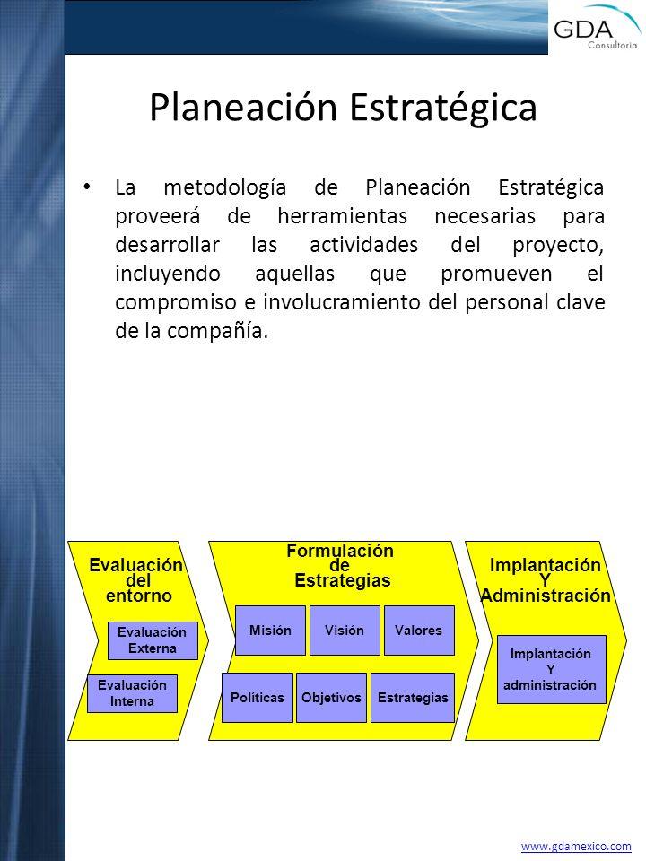Planeación Estratégica La metodología de Planeación Estratégica proveerá de herramientas necesarias para desarrollar las actividades del proyecto, inc