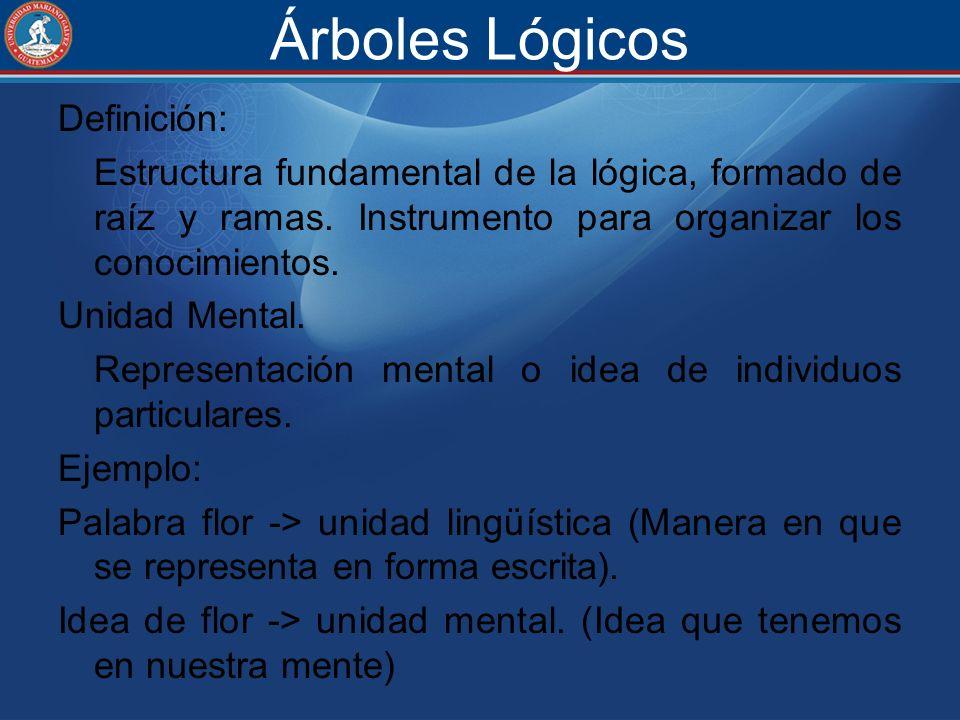 Árboles Lógicos Definición: Estructura fundamental de la lógica, formado de raíz y ramas. Instrumento para organizar los conocimientos. Unidad Mental.