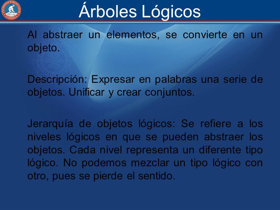 Árboles Lógicos Al abstraer un elementos, se convierte en un objeto. Descripción: Expresar en palabras una serie de objetos. Unificar y crear conjunto